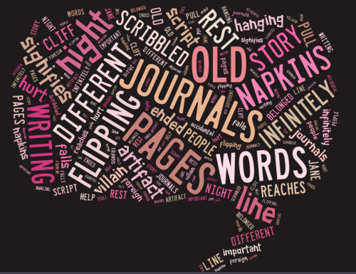 Picture borrowed from: http://wepoetsshowit.com/2013/10/16/wordcloud-wednesday/#comments Copyright remains that of the original owner.